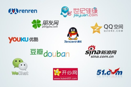 How to Sell and Market your Brand, Product and Services in China